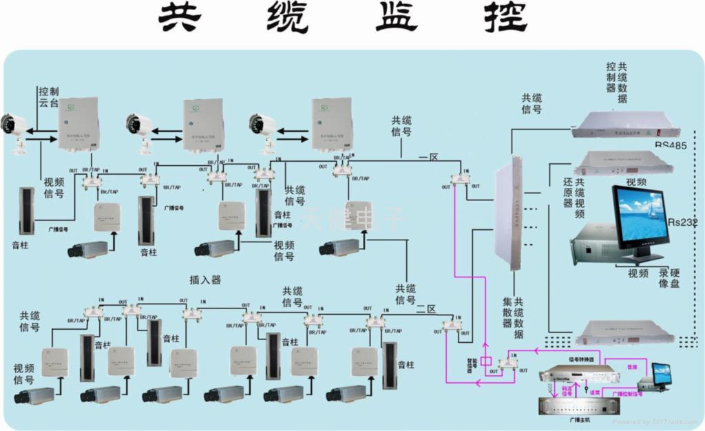 机械图纸审核制度