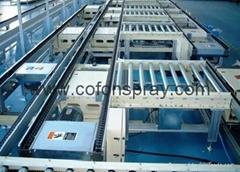 杭州汽车行业自动化总装线