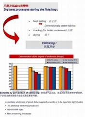 尼龍抗熱黃變劑/壓模防黃劑SPDX/抗氧化劑/尼龍/萊卡混紡