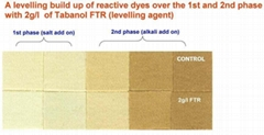 Tabanol FTR   活性染料染色均染劑