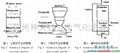 Ac Dc Dual Use Straw Gasifier Blower Exhaust Fan 12v