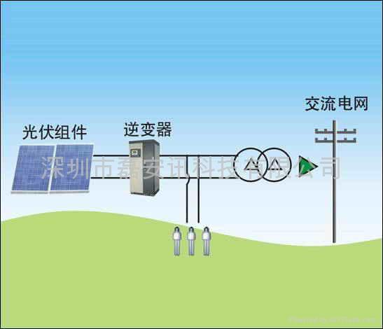 太阳能光伏并网系统 1