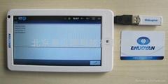 USB Dongle Emulate Keyboad Rfid Reader 13.56Mhz Mifare