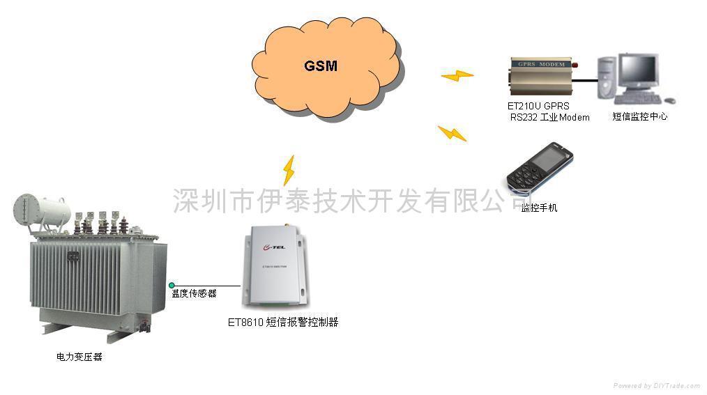 電力變壓器溫度監控系統 2