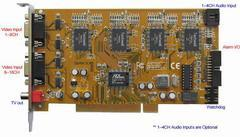 16CH DVR card/cards(DVR board/boards - video capture card/cards - PC based DVR)