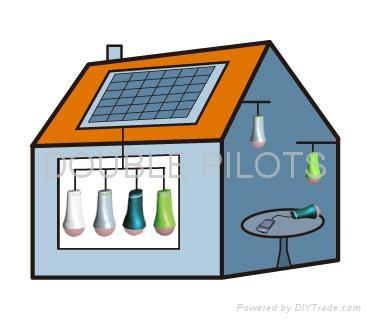 LED Solar Lantern--Anytime Anywhere 1