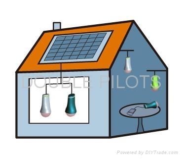 LED Solar Lantern--Anywhere 1