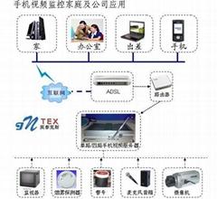 手机视频监控系统