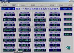 空壓站遠程監控系統