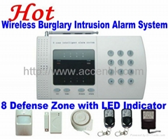 Wireless PSTN anti-theft home alarm security system w/ 8 defense zone Auto Dial