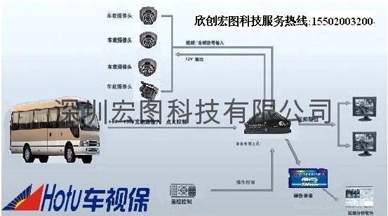 SD卡車載監控.車載錄像機/廠家直銷 1
