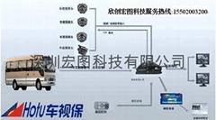 SD卡車載監控.車載錄像機/廠家直銷