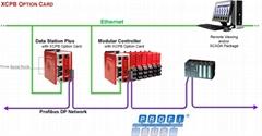 模塊化過程PID 控制器