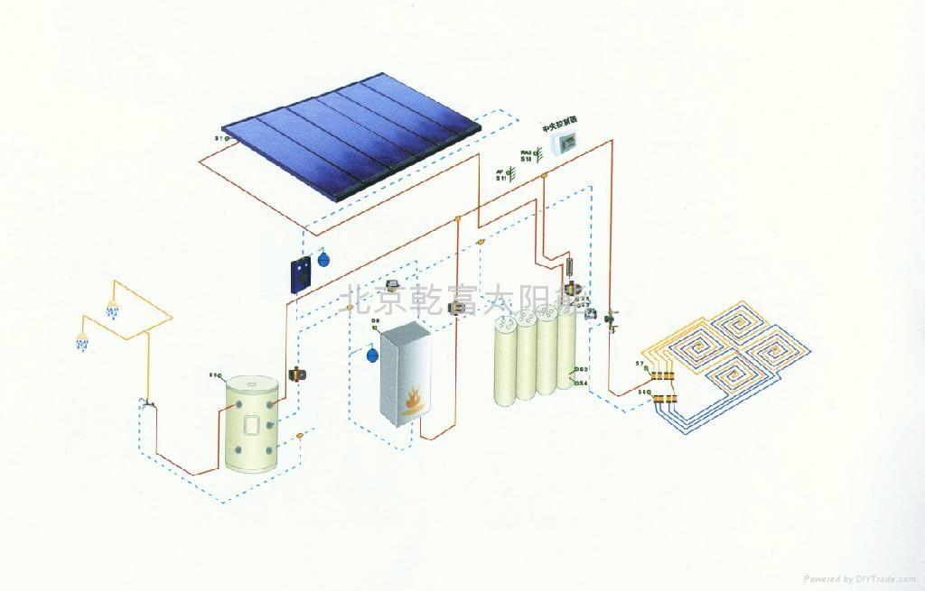 太阳能供暖系统 5