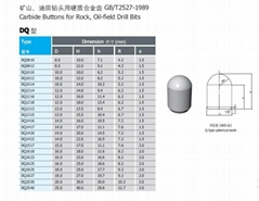 Carbide Buttons for Rock,Oil-field Drill Bits