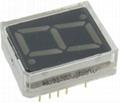 LEDs, Indicators