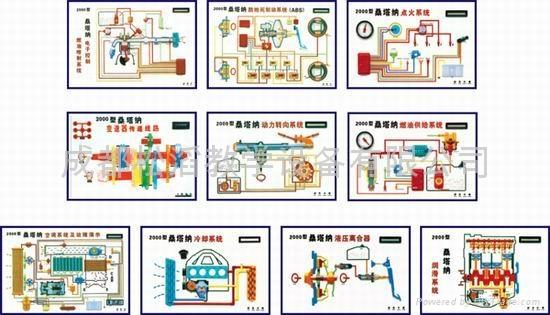 驾校专用教学磁板  3