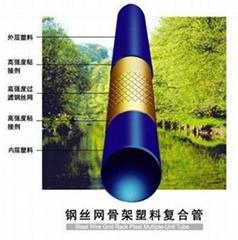 鋼絲網骨架增強(聚乙烯)塑料復合管