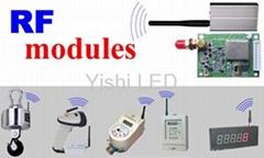 RFmodules: wireless data radio on 433MHz/868Mhz/915Mhz