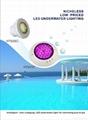 Wifi remote control IP68 waterproof  LED underwater swimming Pool light HT026C 3
