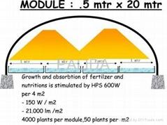 PALIDA ECO-3 Hydroponics GREENHOUSE-Module - efficiency budget