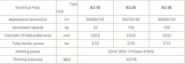 BJ Series oil purifier  2