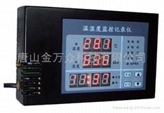 手朮室溫濕度監測控制器