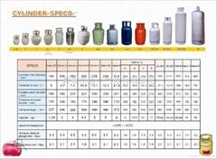 气体信息-青岛市瑞丰产品(泰国v气体中国ele新款面霜图片