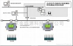 無線測溫遠程監控系統 在線監測
