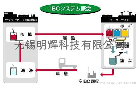 IBC 桶 5