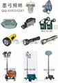 led電筒