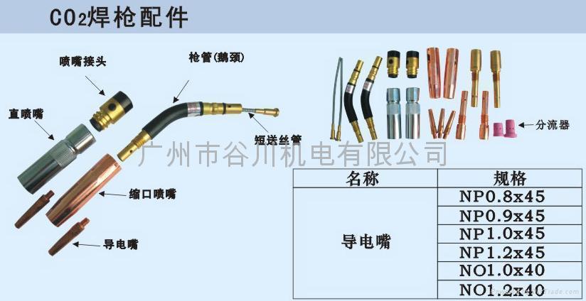 焊槍配件 1