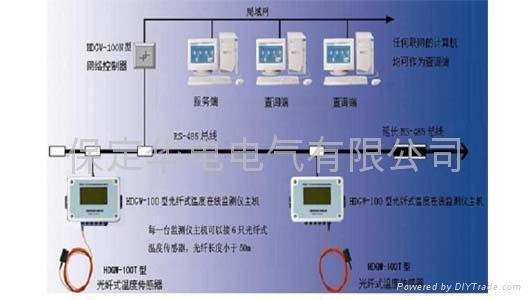 电缆的表面温度,接头温度实施在线监测是保证安全
