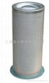 SULLAIR 寿力螺杆空压机常规消耗品 2