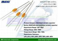 Axial Multilayer Ceramic Capacitor