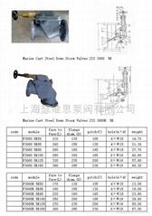 JIS F3060R 5K CAST STEEL DOWN ANGLE STORM VALVE