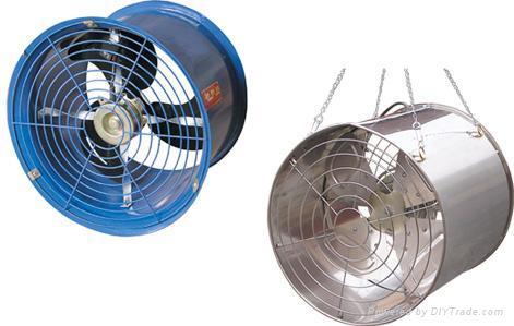 air circulation fan 3