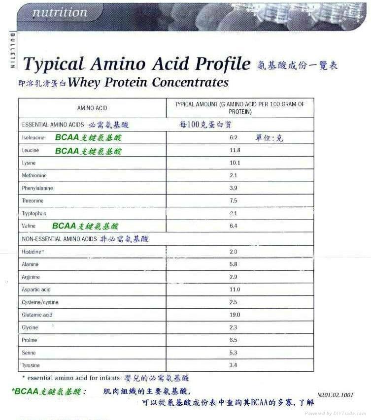 高蛋白即溶乳清蛋白84氨基酸成份一覽表