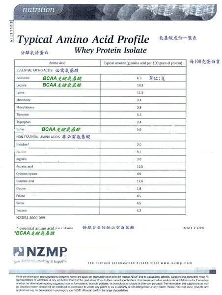 分離乳清蛋白(乳漿蛋白)氨基酸成份一覽表