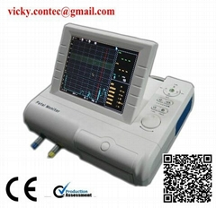 CMS 800G Fetal Monitor---CE Certificate