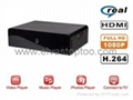 Full HD Media Player, Network Media Player