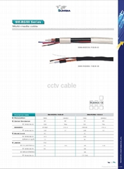 CCTV cable :RG59 with power cable