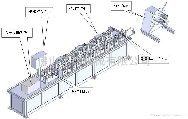 ...滚压成型机供应包装成型机械.椭圆滚压成型机成形机械陶瓷机...