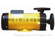 PANWORLD磁力泵