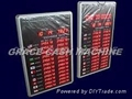 Currency Exchange Rate Display Board