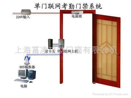 门禁刷卡机 4