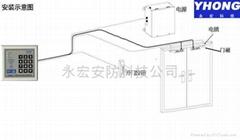深圳電子密碼鎖\IC密碼鎖安裝、維修