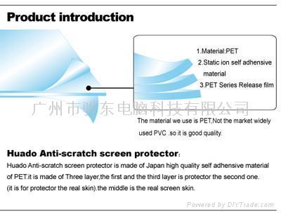 Laptop Screen Protector 2