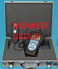 Digital Radiometers/Photometers