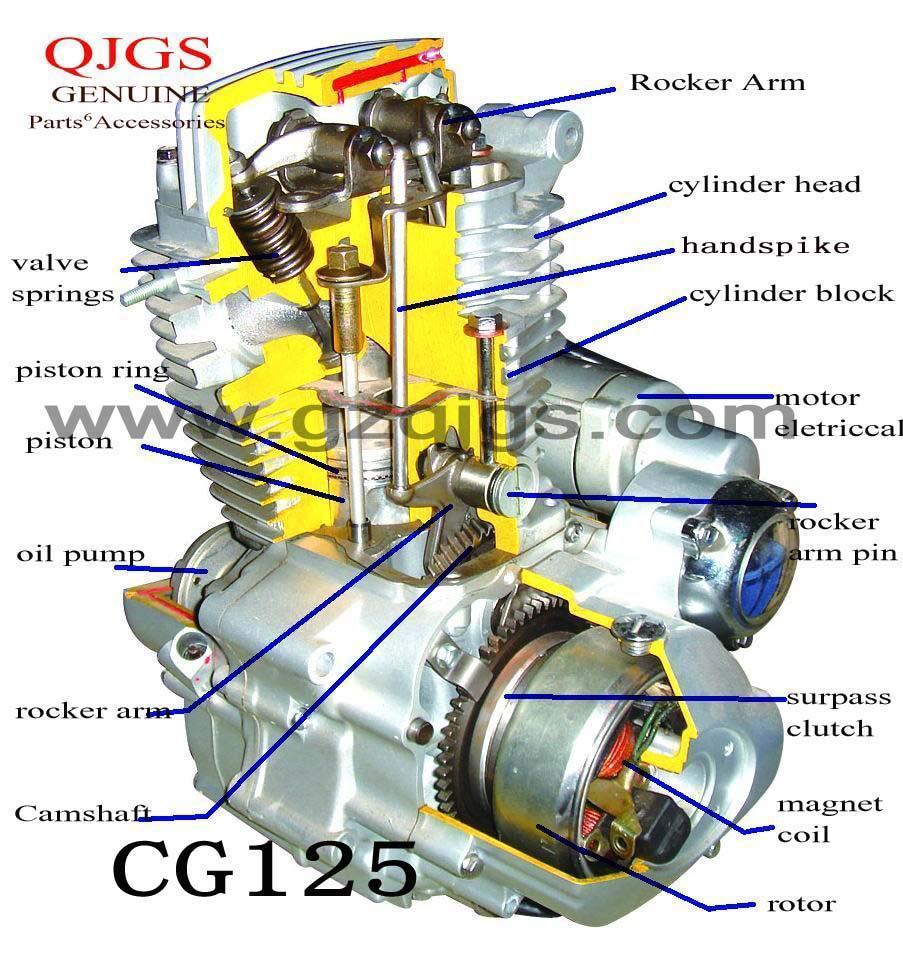 http://img.diytrade.com/cdimg/943809/9359154/0/1244797610/Engine_parts.jpg